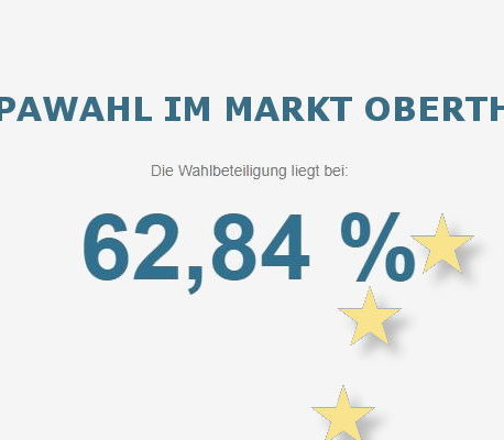 Die Ergebnisse der Europawahl aus dem Markt Oberthulba